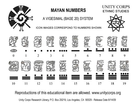 mayan writing system The four mayan codices that still exist today tell us little of their history, but deal mainly with subjects such as rituals, astronomy, and calendars the mayan writing system had approximately 700 glyphs.