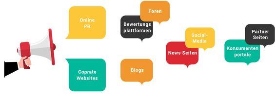 #Reputation Management als Schnittstelle zwischen PR und Social Media