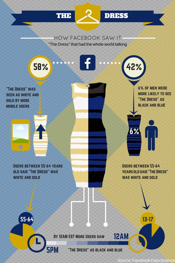 Infographic Ideas » Infographic Creator Canva - Best Free ...