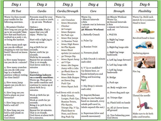 Weight Loss Workout Plan: Full Week Exercise Program