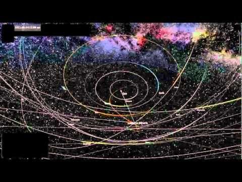Nibiru é também o nome de um hipotético planeta proposto por Zecharia Sitchin, baseando-se na ideia de que as civilizações antigas tinham feito contactos com extraterrestres, uma hipótese considerada inverossímil por cientistas[4] e historiadores.