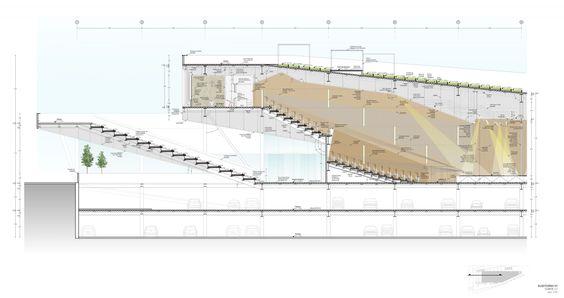 Proponen Parque Cultural para poner en valor a histórica fábrica en Arequipa, Perú Bachilleres peruanos contraproponen Parque Cultural para poner en valor a histórica fábrica en Arequipa – Plataforma Arquitectura
