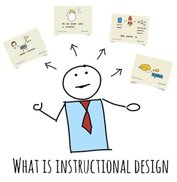 Instructional design is a loaded term with many meanings. This ...