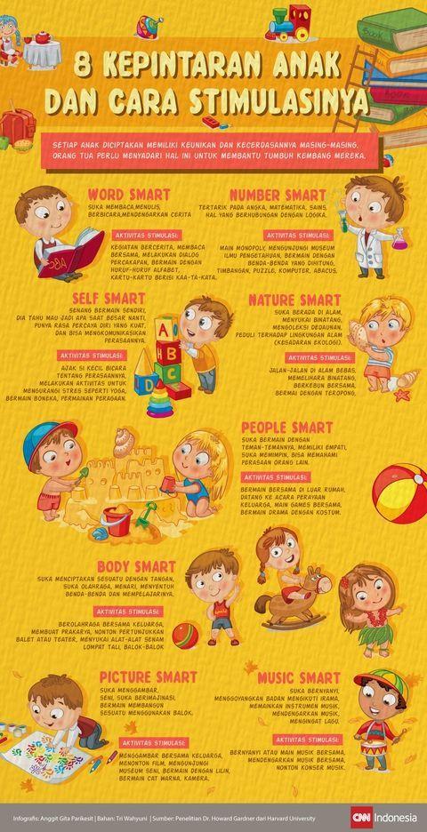 Cara Mudah Agar Anak Tumbuh Cerdas Https Babyologist Com Blog Manfaat Senam Hamil By Mom Sherly N1 Kids And Parenting Parenting Education Parenting Knowledge