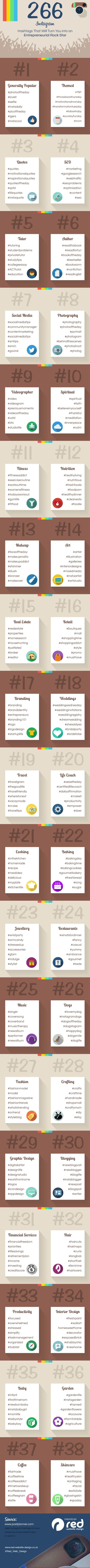 Hashtags to help you get likes and grow your Instagram following