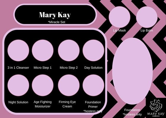 Mary Kay tray insert PDF Mary Kay Cosmetic by DeftPenDesigns