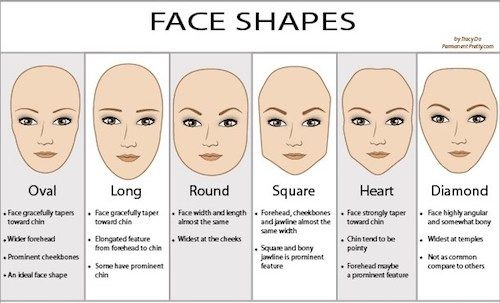 How To Know What Haircut Suits You Diamond Face Shape Long Face Shapes Heart Face Shape