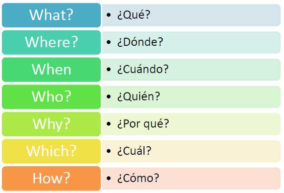 """1.1 - El verbo """"to be"""", oraciones y preguntas con """"Wh-"""" - iGeek"""