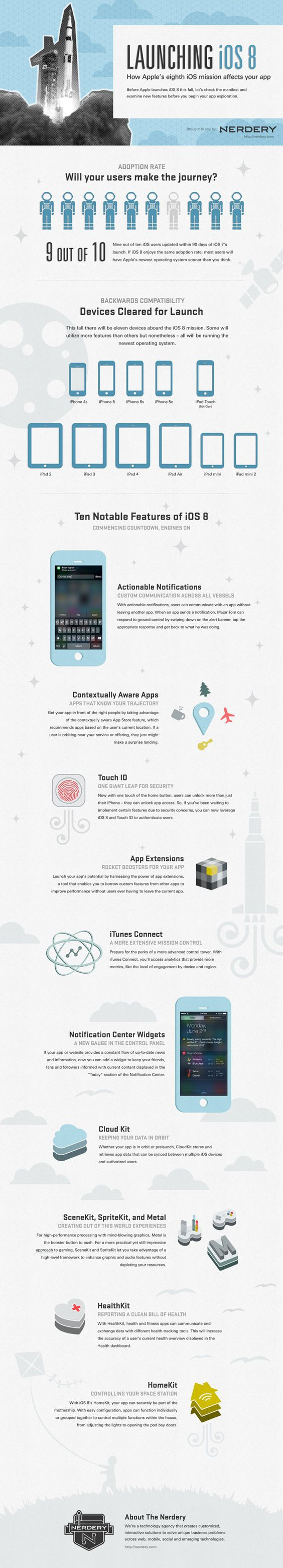 Infographic Of Top 10 Ios 8 Features Infographic Ios 8 App Design