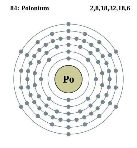Polonium - Vicipaedia