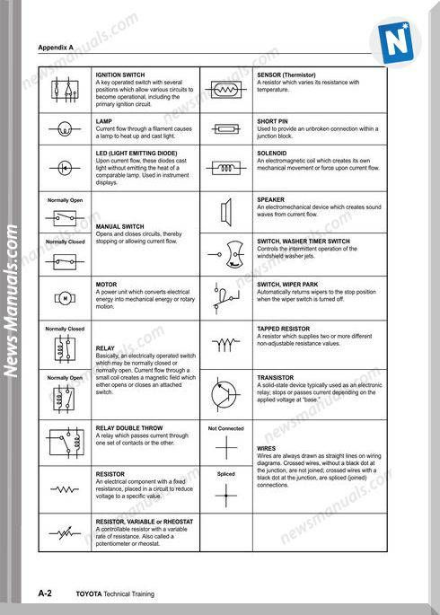 Toyota Wiring Diagram Symbol Repair Guide Toyota Diagram