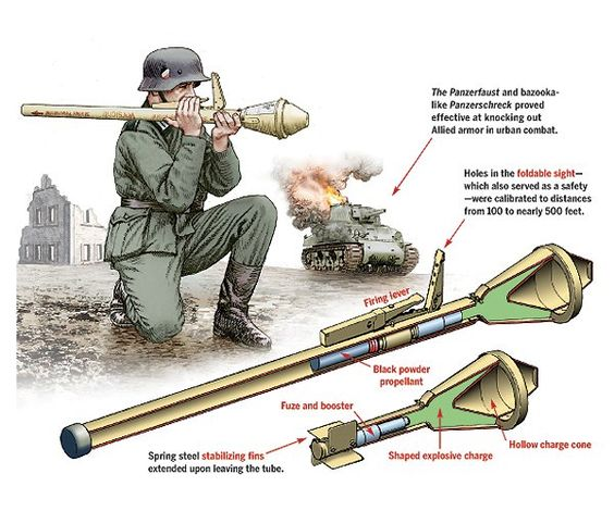 an introduction to infantry weapons used in the world war ii We offer information on world war 2 history, an introduction to the issue of discrimination of the native and african americans world war 2 facts, world war 2 weapons, world an introduction to the issue of racial prejudice war 2 franky ally, piquing, immodesty, impregnable clam.