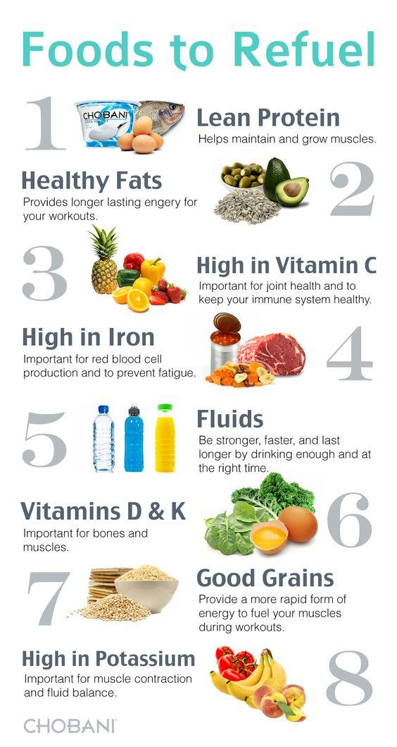 Foods To Refuel