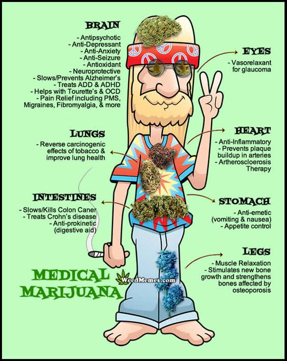 medical cannabis benefits According to business insider, only 6% of studies on marijuana focused on the drug's benefits but there are so many.