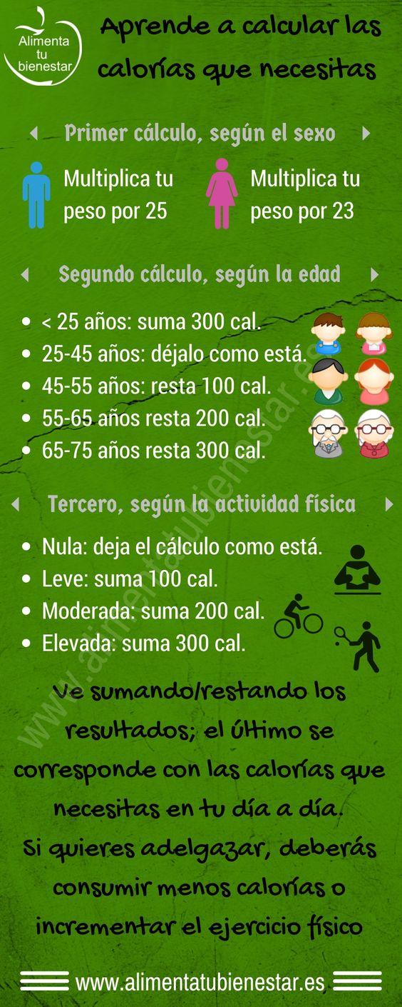 Aprende a calcular las #calorias que necesitas para adelgazar #infografia