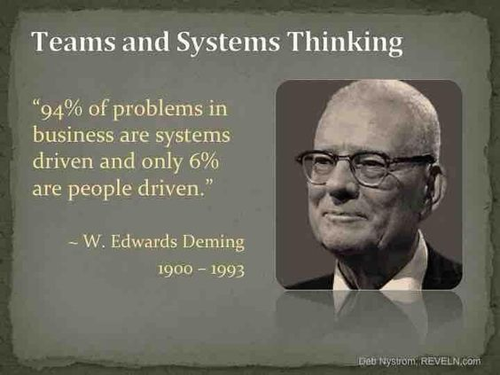 deming s 94 6 rule Deming states that the purpose of this book is the transformation of the style of   the management to take heed of figures unknown and unknowable (p 124) 6   chapter 10: standards and regulations  the words of my colleague lloyd  s nelson, is failure to  94% of variation belongs to the system (management's.