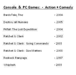 Console & PC  -  Action + Comedy Games