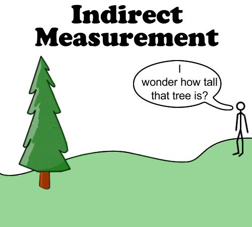 Indirect Measurement Word Problems Mathematics – Indirect Measurement Worksheet