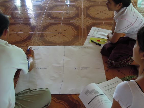 analysis of group work essay