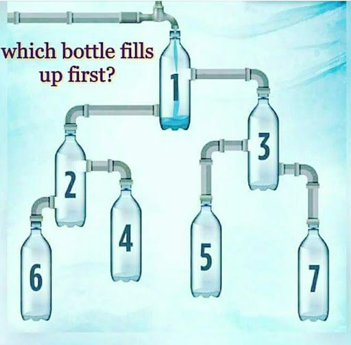 Which Bottle Fills Up First