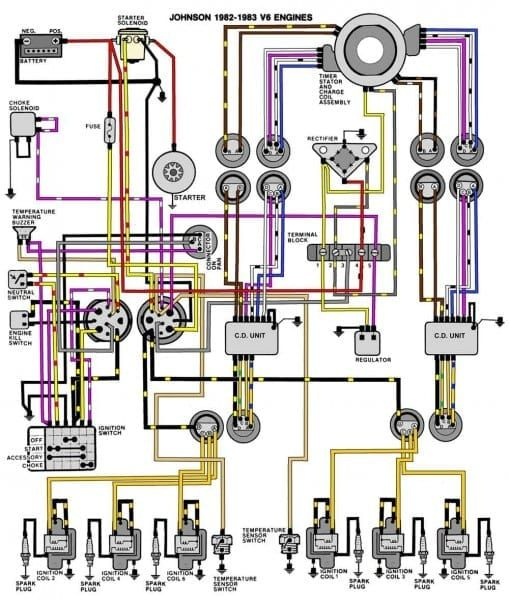 Evinrude Johnson Outboard Wiring Diagrams Baldor