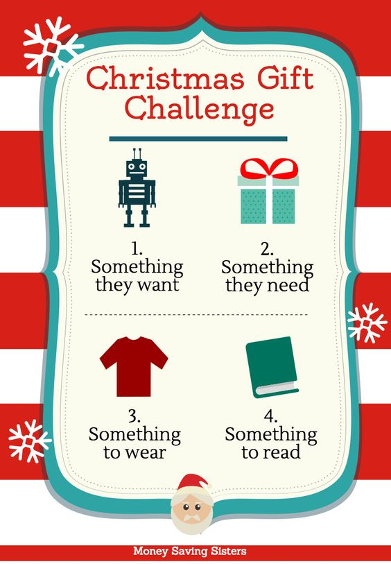 4 Gift Christmas Challenge: Want, Need, Wear & Read | Money Saving Sisters - 'cept for xnay, on the clothes. what kind of kid wants clothes, anyway? >:( 'less it's gifted to the parent(s), ha ha!