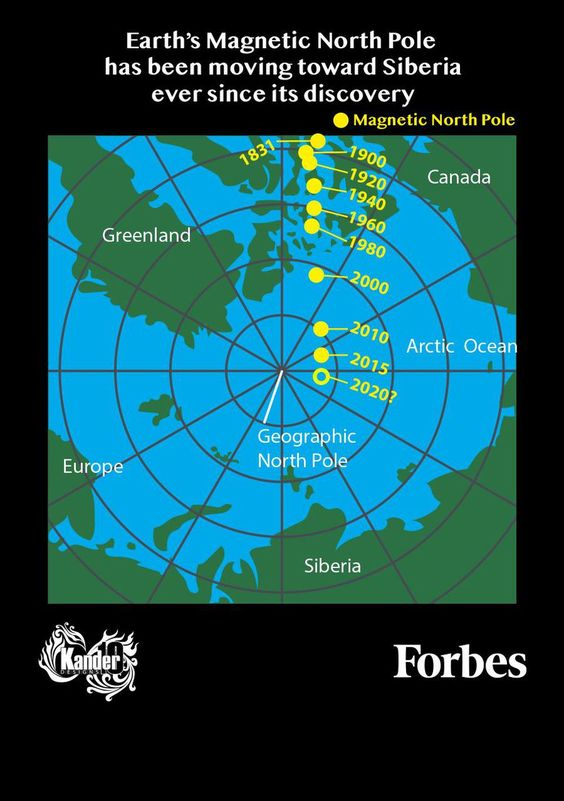The Magnetic North Pole Has Moved. Here's What You Need To Know [Inforgraphic]