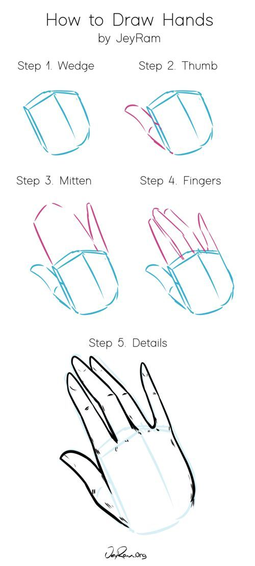 How To Draw Hands Jeyram Art In 2020 Hand Drawing Reference How To Draw Hands Anime Drawings Tutorials