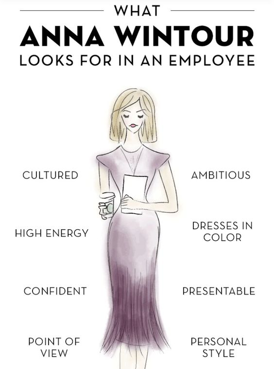 i like the image and the adjective to describe Anna Wintour. We could  do the same for me