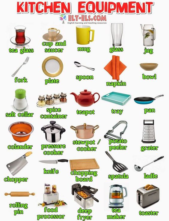 Kitchen equipment kitchen vocabulary pinterest for Kitchen utensils list