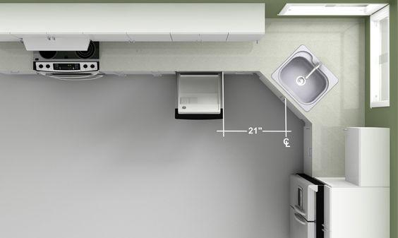 Corner Kitchen Sink Cabinet Designs Ikea Design Online Designer Tips Dishwasher Placement In Ideas Pinterest Kitchens