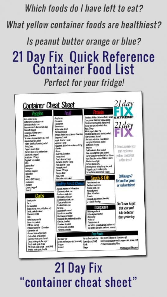 Updated 21 Day Fix Food List Printable 21 Day Fix Meals 21 Day Fix 21 Day Fix Diet