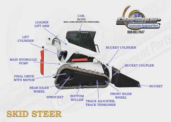 Compact Track Loader Part Diagram Construction Equipment Heavy Construction Equipment Final Drive