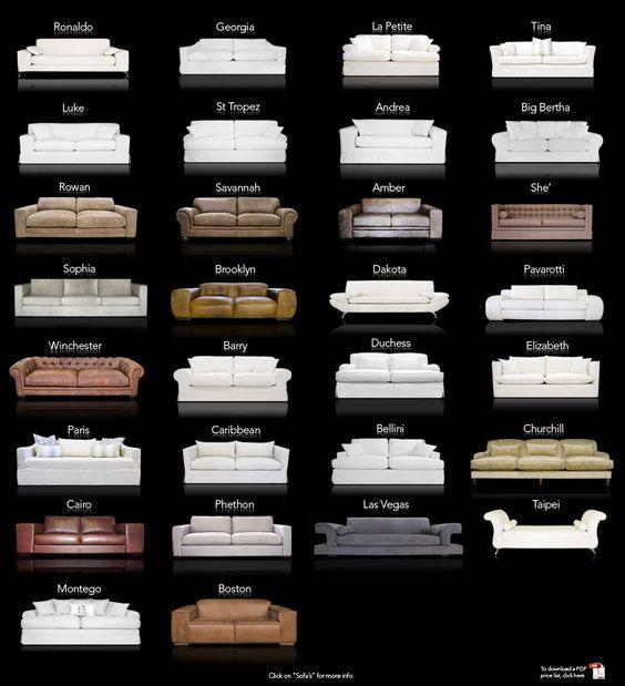 Types Of Sofa Goodca Sofa
