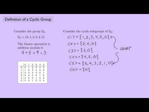 Abstract Algebra 1 Definition Of A Cyclic Group Youtube Cyclic Group Algebra Binary Operation
