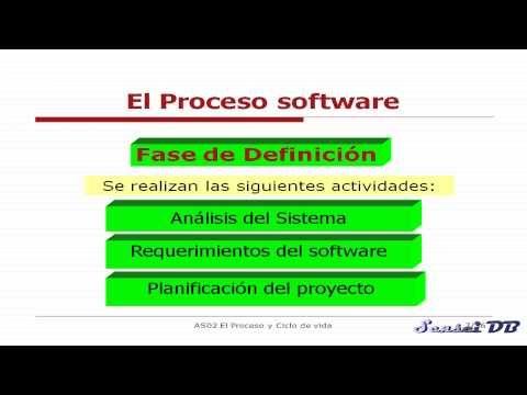 Youtube Ciclo De Vida Del Software Análisis De Sistemas Ciclos De Vida
