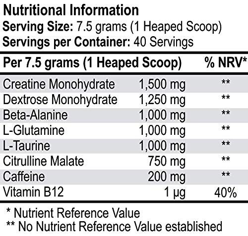 Pin On Sports Nutrition Supplements