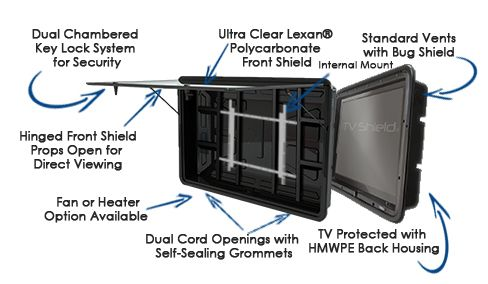 44 50 Inch Outdoor Tv Enclosure Tilt Mount Ultimate Kit The Tv Shield Outdoor Tv Enclosure Tv Shield Tv Enclosure