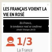 Infographic: Les français voient la vie en rosé | Infogram