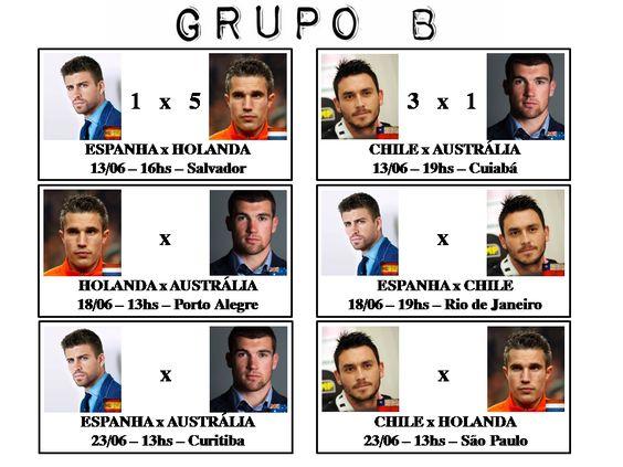 Copa do Mundo - Grupo B_01
