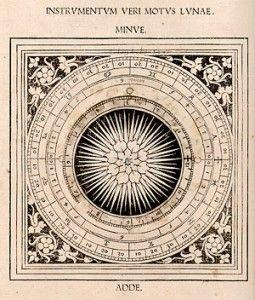 Johannes Regiomontanus, Kalendarium (Venice, 1476), lunar volvelle ~ Incunbula