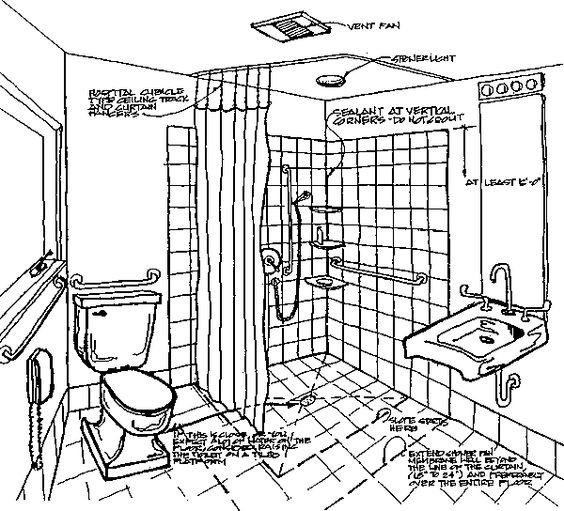 Pleasant Barrier Free Bathroom Design Handicappedbathroomtips Visitus Largest Home Design Picture Inspirations Pitcheantrous