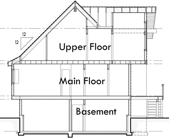 Additional Info for A Frame house plans Vacation house plans