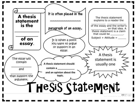 Thesis statement practice for middle school