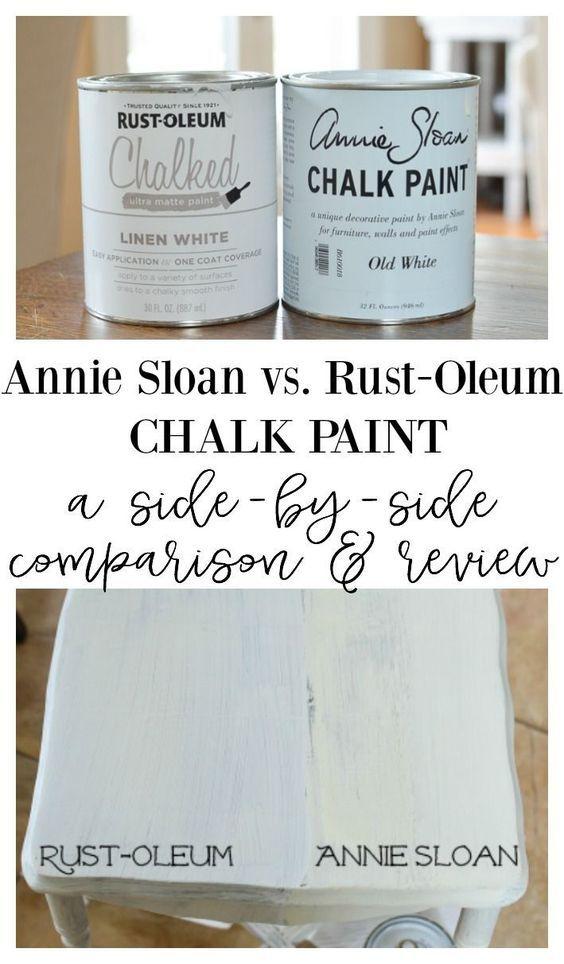 Annie Sloan Chalk Paint Vs Rust Oleum Chalked Paint Annie Sloan