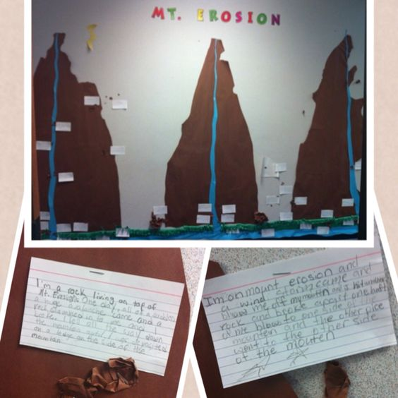 erosion student essay Student will explore the processes of weathering and erosion 2  write a persuasive essay to convince your principal or parents to help prevent the erosion.