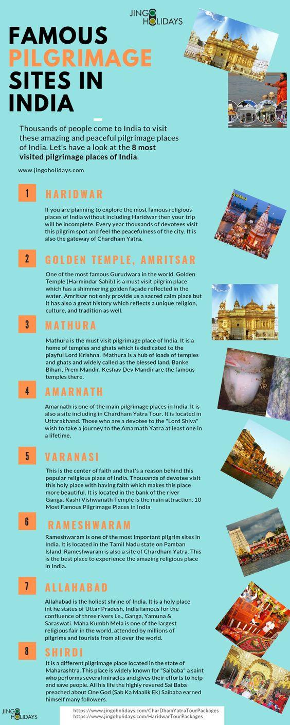 Famous Pilgrimage Sites in India