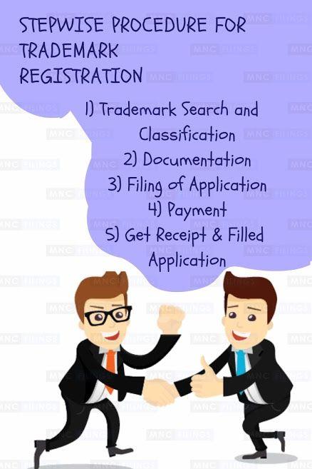 Stepwise Procedure For Trademark Registration Trademark Registration Trademark Trademark Search