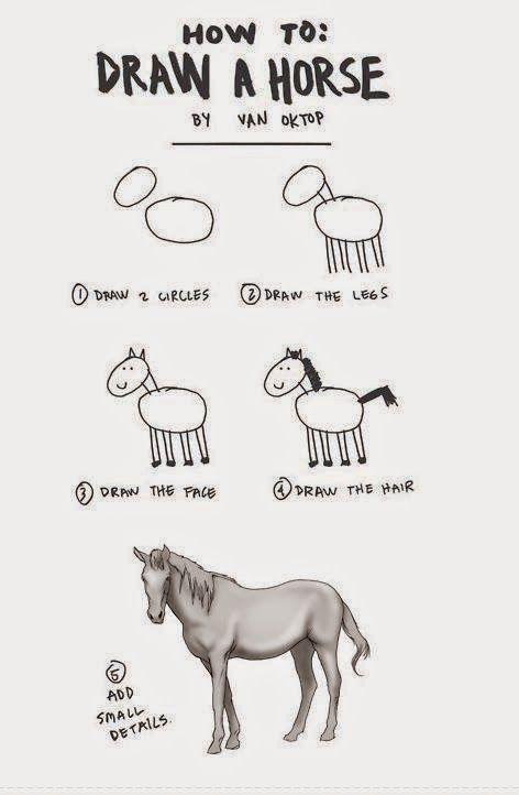 how to draw a horse man