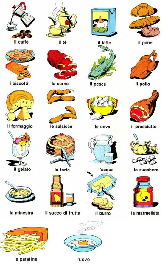 Il cibo the food for more language activities take a for Italian food list
